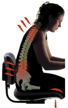 L'ergonomie, c'est éviter les mauvaises postures au bureau !