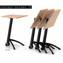 Tables de formation Kombi